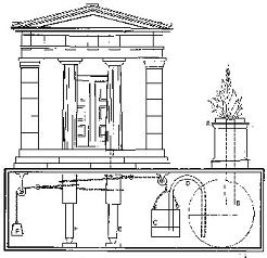 L'apertura delle porte del tempio